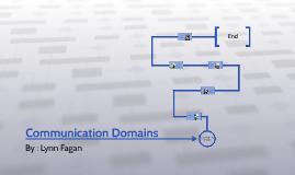 Communication Domains