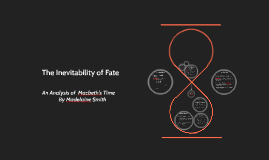 Copy of The Inevitability of Fate
