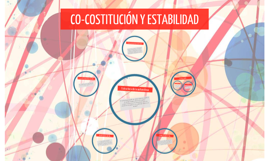 CO-COSTITUCIÓN Y ESTABILIDAD