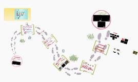 Copy of Activitat Idees