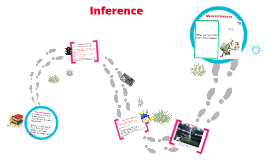 Copy of Inference