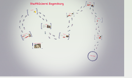 Copy of Stadtbücherei Regensburg