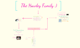 The Hawley Family