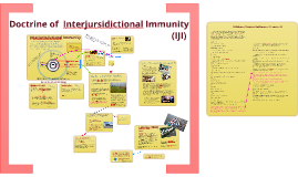 Copy of Paramountcy and Interjurisdictional Immunity
