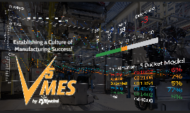 Establishing a Culture of Manufacturing Success! PINpoint V5 MES / Manufacturing Execution System + Andon System