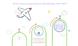 Story Campus Improvement Plan Meeting