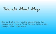 socials mind map