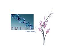 SangYun Joung _ DNA Timeline