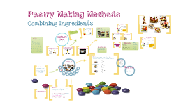 Copy of Pastry Making Methods
