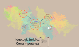 Copy of ideologia juridica
