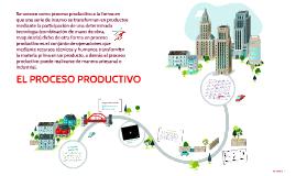 EL PROCESO TECNOLOGICO