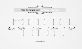 The Burn Journals by: Brent Runyon