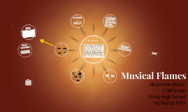 Musical Flames
