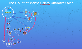 count of monte cristo character map by katherine gladitsch on prezi