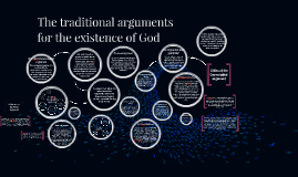 Copy of The traditional arguments for the existence of God