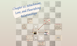 Attachment love and flourishing relationships dating