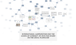 INTERNATIONAL CORPORATION AND THE CODES OF CONDUCT: AN ANALYSIS BASED ON THE LEGAL PLURALISM