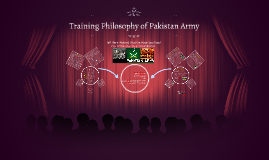 Training Philosophy of Pakistan Army