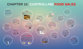 CHAPTER 12: CONTROLLING FOOD SALES