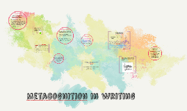Metacognition in writing