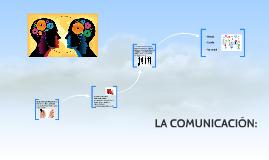 LA COMUNICACIÓN: