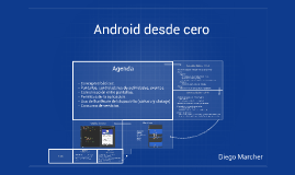 Android desde cero - Curso
