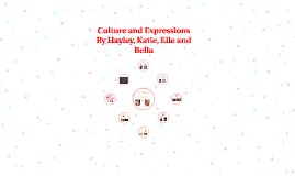 Culture and Expressions