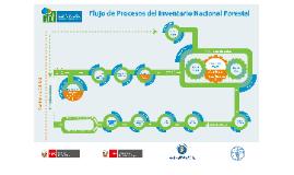 Flujo de Procesos del INF