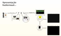 Apresentação Audiovisual
