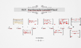 Lucro Real -ECF - Escrituração Contábil Fiscal