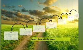 Desert Animal Life Spans
