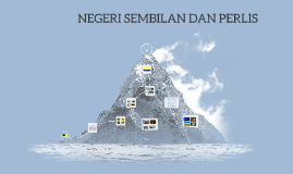 Copy of NEGERI SEMBILAN DAN PERLIS