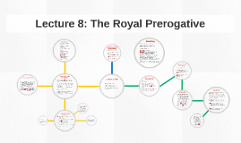 Lecture 8: The Royal Prerogative