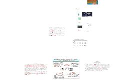 Copy of Coordenadas UTM y Geográficas