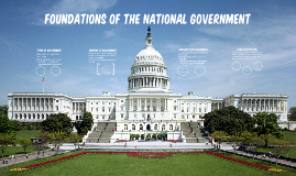 Foundations of the National Government