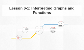 Lesson 6-1: Interpreting Graphs and Functions