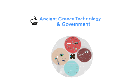 Copy of Ancient Greece Technology and Government