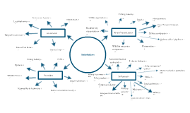 Stakeholder map template by Rob Briers on Prezi