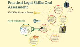 Copy of Copy of Practical Legal Skills: Oral Assessment