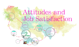 Copy of aTTITUDE AND JOB SATISFACTION