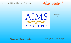 AIMS ACC Team Training