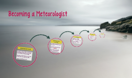 Becoming a Meteorologist