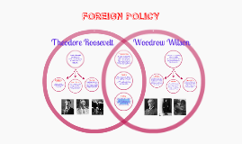 compare and contrast the foreign policies of theodore roosevelt and woodrow wilson Theodore roosevelt and woodrow wilson are two of america's most celebrated presidents during the 20th century theodore roosevelt who was a republican had a military background and created the american conservation movement.