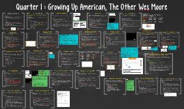 Quarter 1 : Growing Up American, The Other Wes Moore