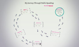 My Journey Through Public Speaking