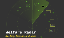 Welfare Radar