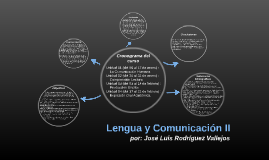 LENGUA Y COMUNICACÍON II
