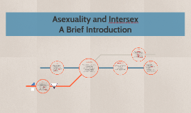 Asexuality and Intersex
