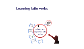 Latin perfect and imperfect