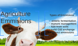 Agriculture Emmisions